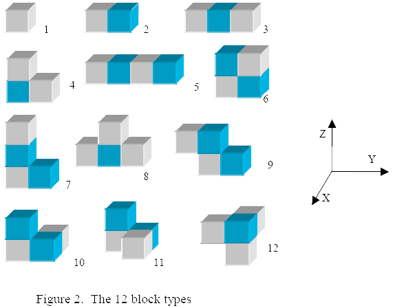 the 12 block types