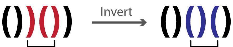 Inversion Example